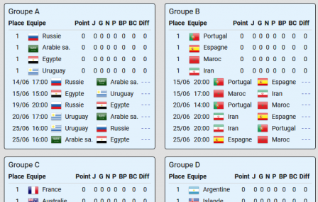 iprono-mondial2018-groupe.png